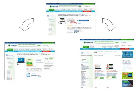 Эффективное использование страниц товаров, снятых с производства
